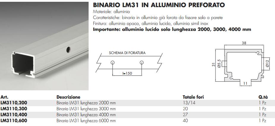 Sistema porta scorrevole alluminio LM31® - Sistemi in alluminio per porte scorrevoli - Sistemi ...