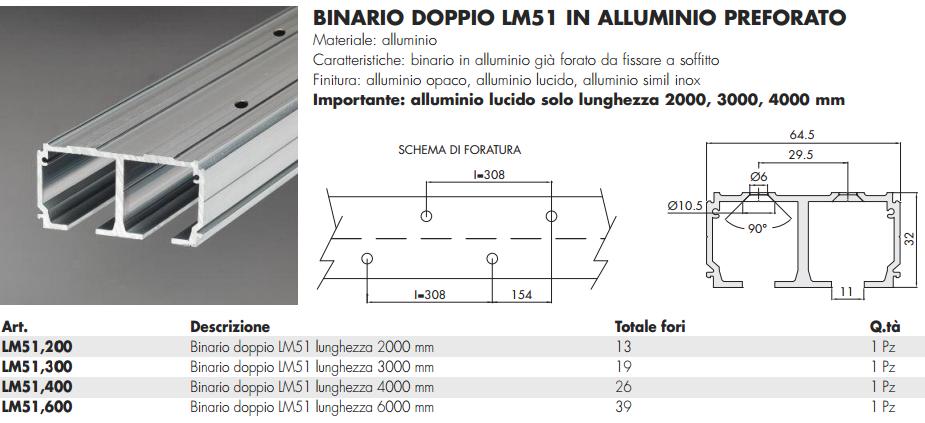 Sistema porta scorrevole alluminio LMTR® - Sistemi Logli Massimo ...