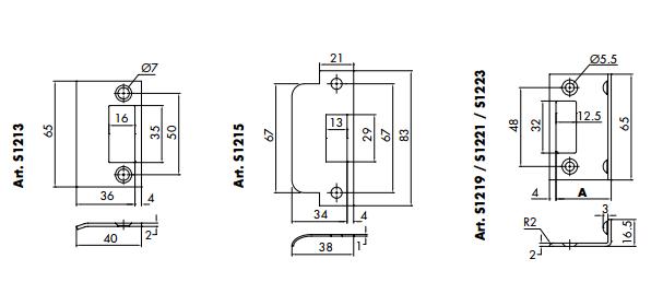 Battute di chiusura S121-S122