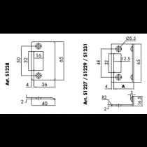 Battute di chiusura S122-S123