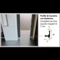 Profilo di riscontro per Scenica® e Miniscenica®